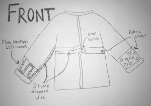front of jacket circuit